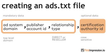 create an ads.txt file